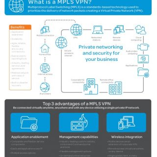 AT&T - Virtual Private Networks