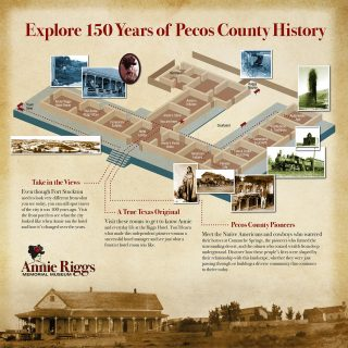 Annie Riggs Exhibit Guide