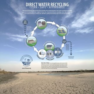 Booth - Water Recycling