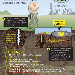 GeoChem oilfield device infographic