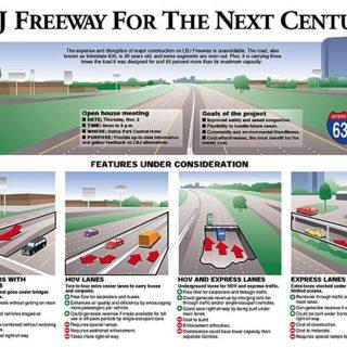 Dallas Morning News -Highway Plan