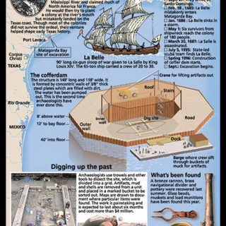 Map - DMN - La Belle Shipwreck