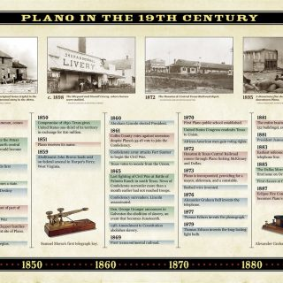 Plano History timeline